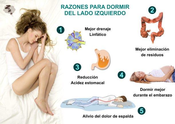 Dormir del lado izquierdo trae beneficios para la salud