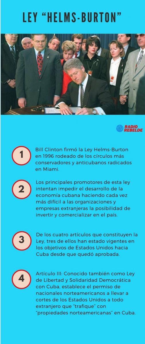 La Ley helms-Burton constituye un engendro jurídico para la coerción política contra Cuba.
