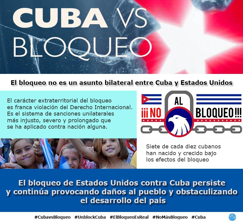 Bloqueo de EE.UU. vs Cuba: intento de asfixiar a la familia cubana