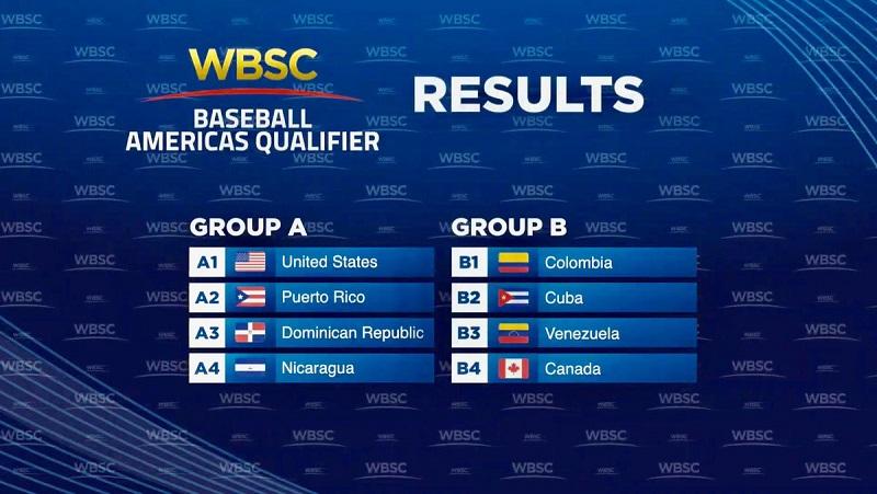 Béisbol cubano: principales compromisos en 2020