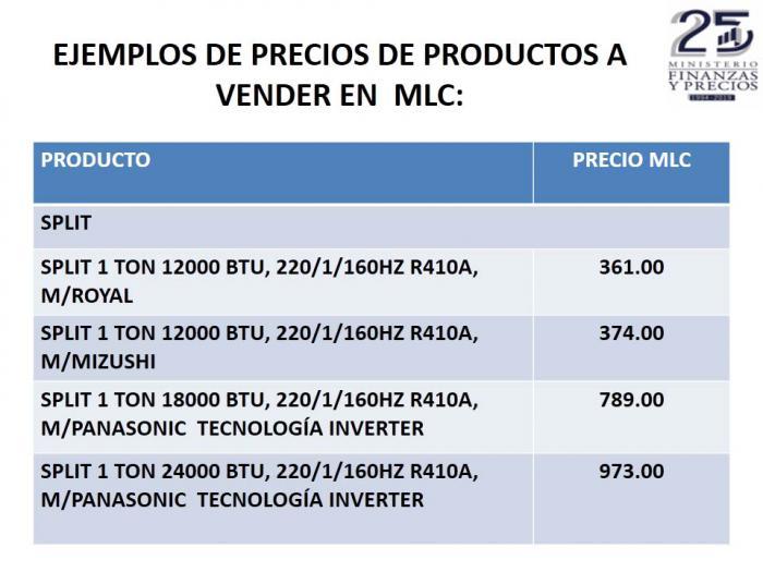 Algunos de los ejemplos de los productos y precios a los que tendrá acceso la población cubana.