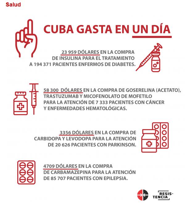 Foto: Tomada de CubaDebate