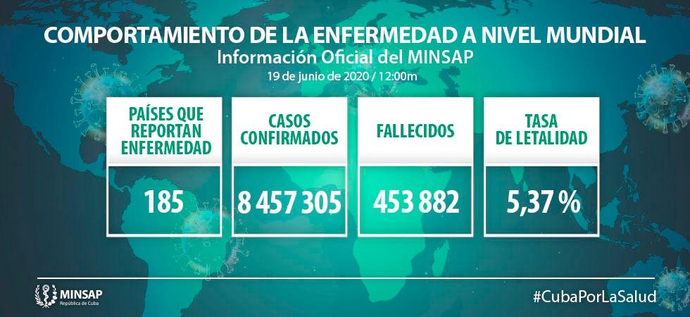 COVID-19 en Cuba: Reportan cuatro nuevos casos positivos