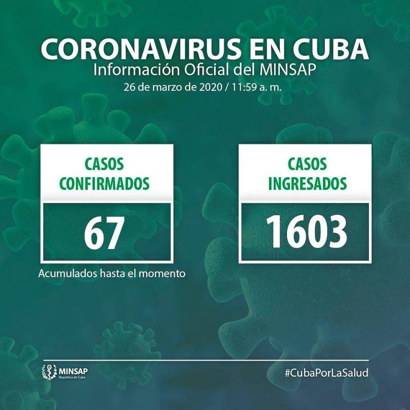 Confirman en Cuba diez nuevos casos positivos a la COVID-19
