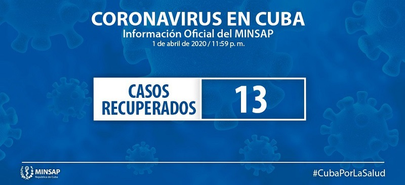 Confirman en Cuba 21 nuevos casos positivos a la COVID-19