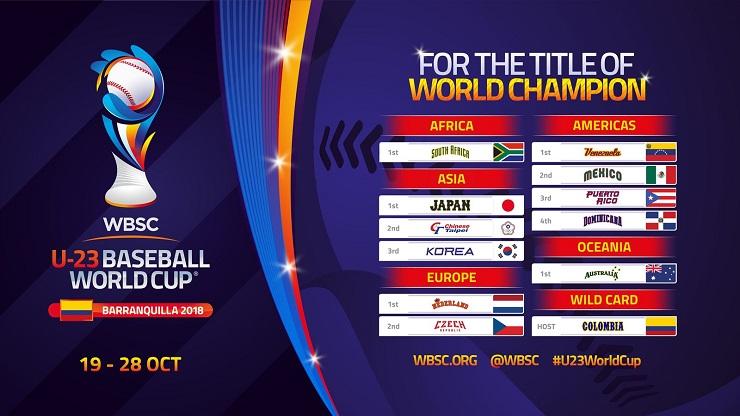 Varios equipos por la Copa Mundial de Béisbol sub 23